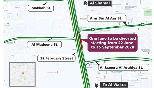 Temporary traffic diversion on service road leading to Al Shamal Road