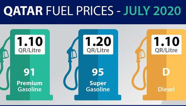 Fuel prices to go up in July