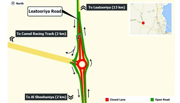 Al Atooriya Road diversion