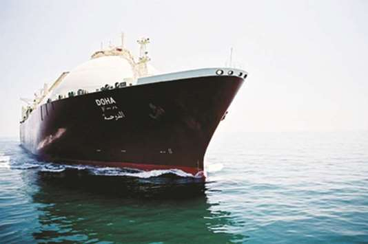 QATAR's large scale LNG projects have contributed to the world highest levels of GDP per capita