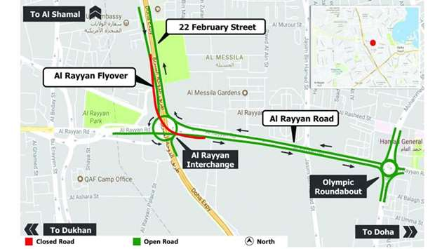 Al Rayyan flyover closure
