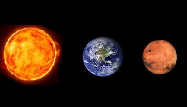 Sun, Earth and Mars aligned on a straight line