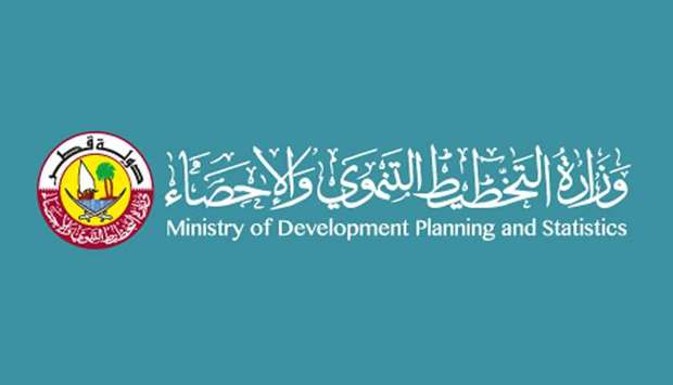 Ministry of Development Planning and Statistics