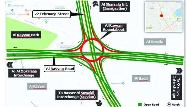 Ashghal announces temporary closure of Al- Rayyan Roundabout