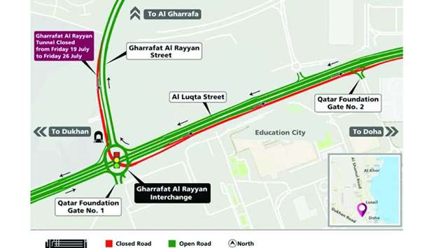 Temporary closure on Gharrafat Al Rayyan Tunnel