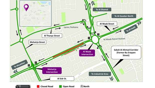 Traffic shifting on the carriageway of Al- Waab Street