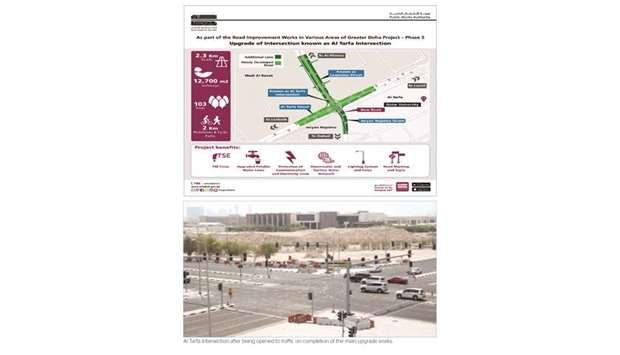 Al Tarfa Intersection opened after main upgrade works
