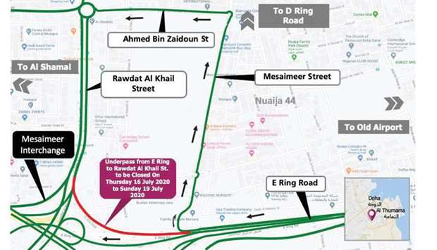 Closure of the underpass leading to Rawdat Al Khail Street from E Ring Road on Mesaimeer Interchange