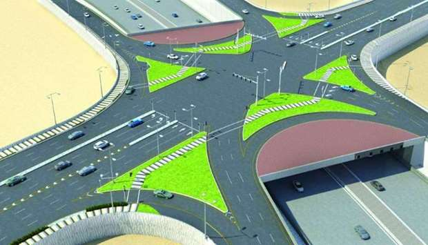 Ashghal begins work on key new interchange in Bufontas Free Zone