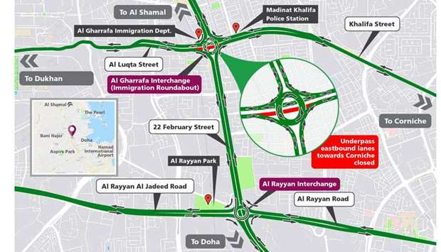 Closure of eastbound lanes at Al Gharrafa Interchange underpass