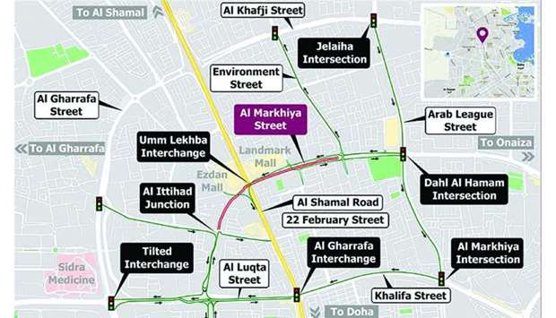 Umm Lekhba Interchange tunnel closure from Sunday