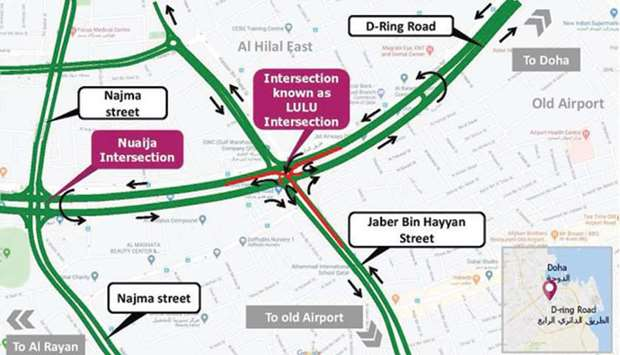 Six month partial closure of LuLu Intersection on D Ring Road