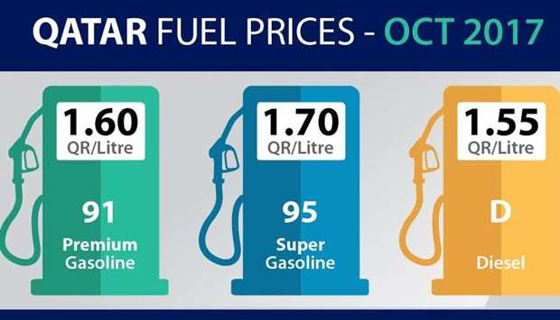 Petrol and diesel will cost more in October