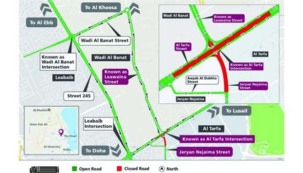 The Public Works Authority (Ashghal) Monday announced the removal of the traffic signal on Al Tarfa