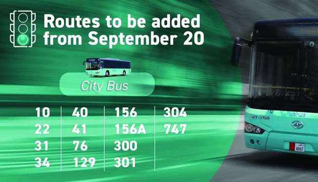 Karwa adds 14 more bus routes Sunday