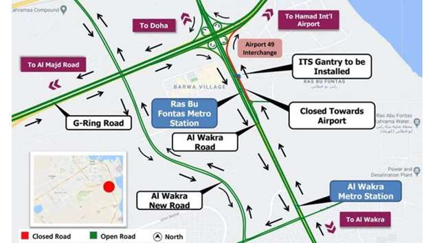 Temporary closure on Al Wakra Road
