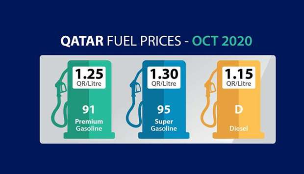 The official website showed that premium grade petrol will cost QR1.25 per litre in October.