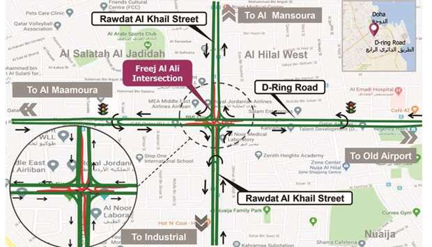 Partial closure on Fereej Al Ali Intersection for six months